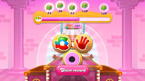 Confisiomètre Candy Crush Saga